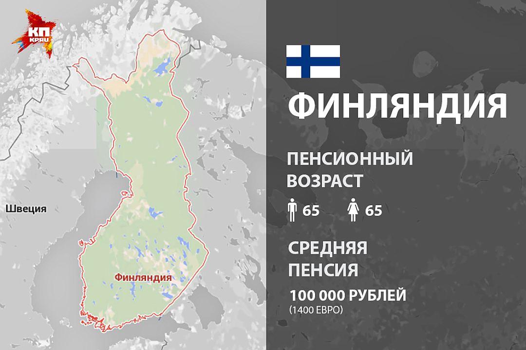 Пенсионный возраст в Финляндии в 2017 году