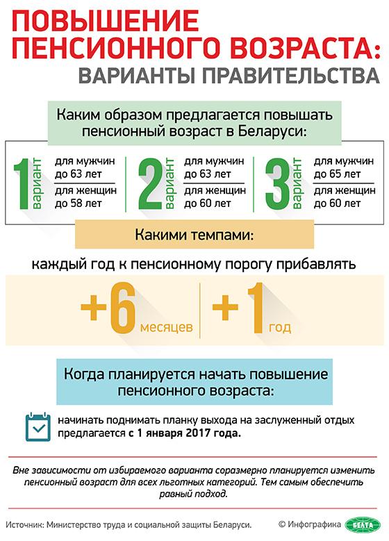 Размер пенсии у предпринимателей в 2016 году