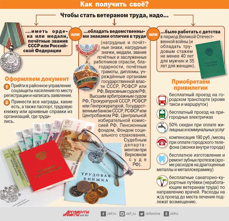 Как оформить и получить звание Ветеран труда Российской Федерации в 2017 году: порядок присвоения и получения звания по стажу