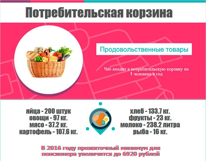 Калькулятор транспортного налога кемеровская область для пенсионеров