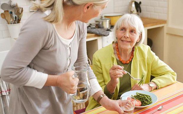 Уход за пенсионерами старше 80 лет