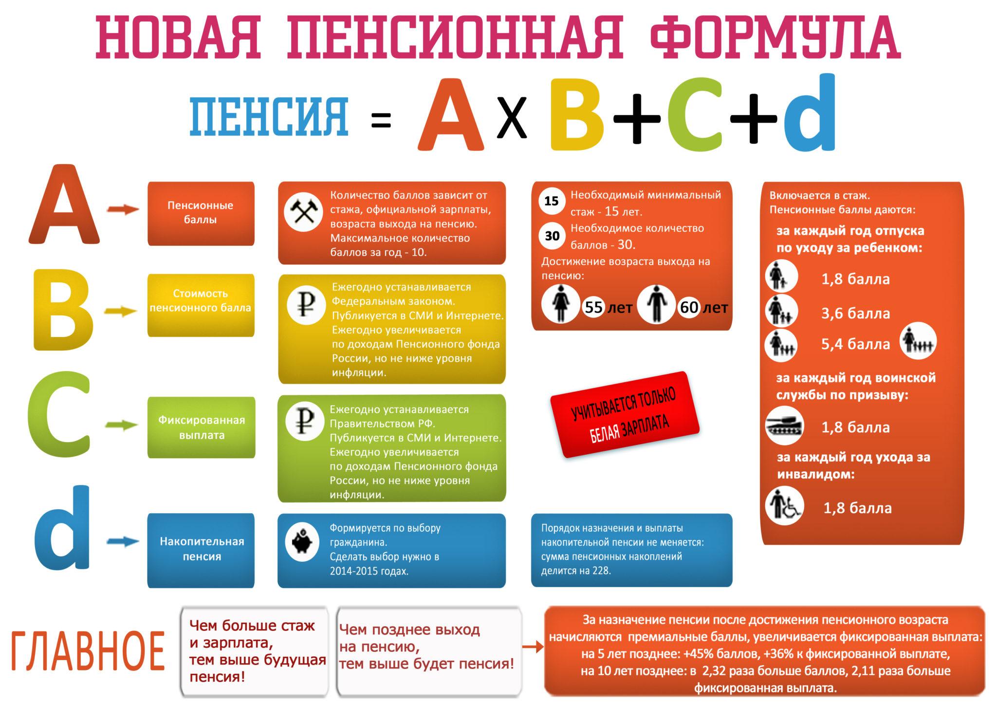 От каких налогов освобождаются российские пенсионеры в 2016-2017 году