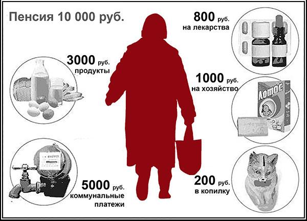 Жизнь на пенсии в России