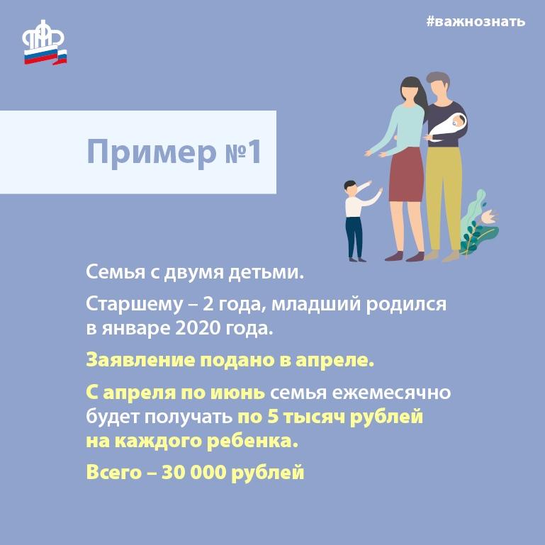 Выплата семьям с детьми до трех лет