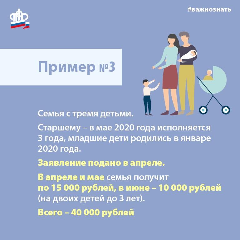 Ежемесячная выплата семьям с детьми до 3 лет
