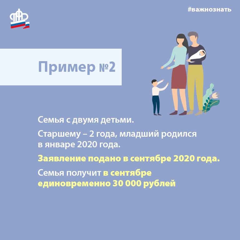 Выплата семьям с детьми до 3 лет 5000 рублей